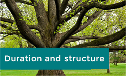 duration and structure